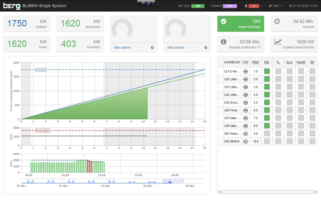 dashboard-optimo-lastmanagementsystem-lastmanagement-lastmanagementsoftware